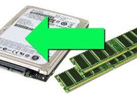 Hướng dẫn di chuyển RAM ảo pagefile.sys sang phân vùng ổ cứng khác